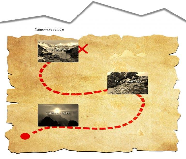 Mapa z ostatnimi relacjami